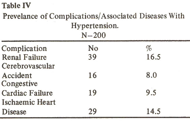 hypertension case study evolve answers