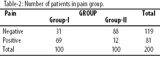 episiotomy rates uk
