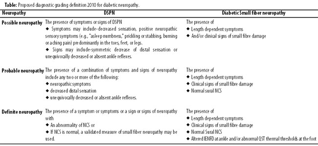 idiopathic neuropathy disability - robin stafford, Skeleton
