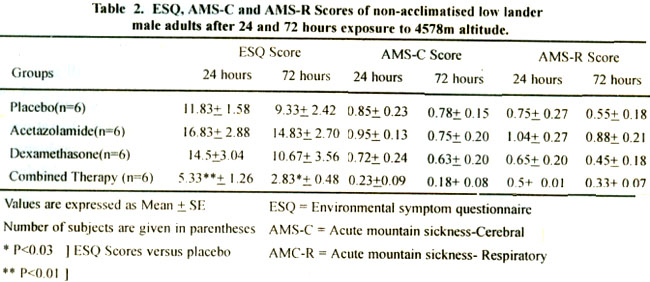 amoxicillin uses chlamydia