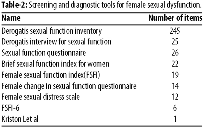 sexual assessment