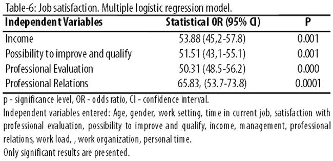 thesis on job satisfaction of bank employees