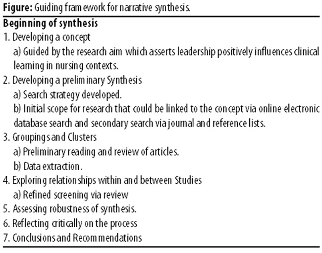 descriptive literature review