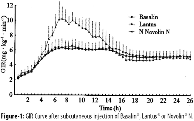advice for morning bg. Lantus/novalog insulin sensitive - Page 2